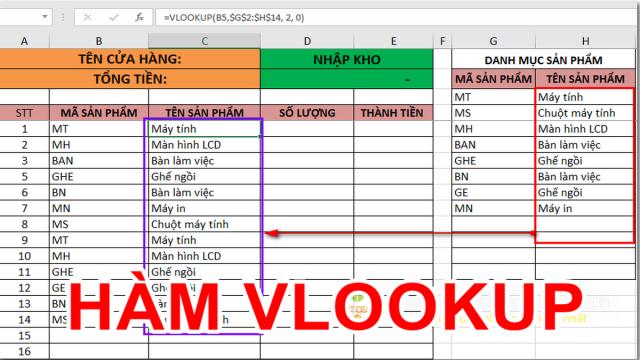 Hàm Vlookup Trong Excel | Cách Dùng Hàm Vlookup Chi Tiết